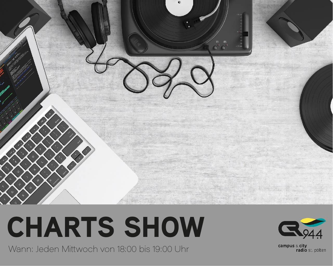Charts 11.11.2020